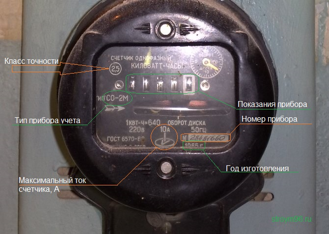 Поверка электросчетчиков мосэнергосбыт стоимость